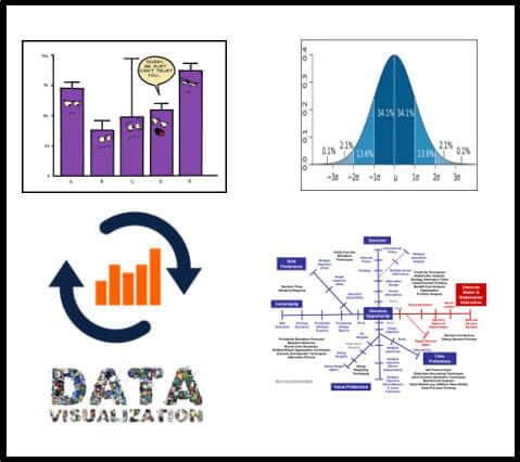 Data/Intelligence Capture